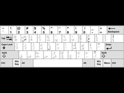 go keyboard urdu