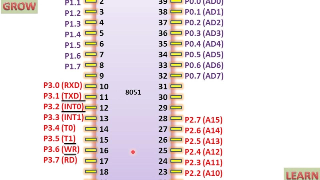 8051 pin diagram micro controller learn and grow [ 1280 x 720 Pixel ]