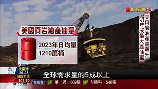 【非凡新聞】美頁岩油產量增 IEA:未來5年將主導油市