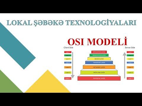 Dərs 39. Lokal şəbəkə texnologiyaları.OSI modeli
