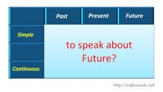 Повторение времен английского языка(Полный комплект уроков здесь: http://videouroki.net/look/diski/engl5/index.html Видеофрагмент направлен на повторение значения..., 2014-02-06T07:36:39.000Z)