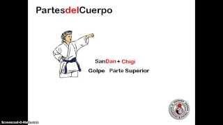 Vocabulario Basico taekwondo