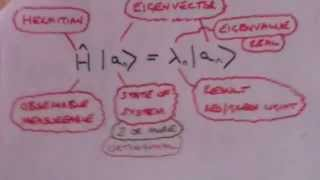 Quantum Mechanics Concepts: 2 Photon Polarisation (continued)
