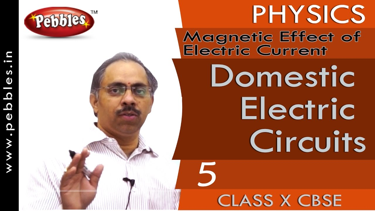 Domestic Electric Circuits | Magnetic Effect of Electric Current ...