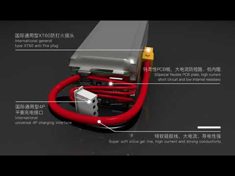 China RC Lipo Battery Factory, Manufacturer of Lithium Battery Packs Li-Polymer Batteies.