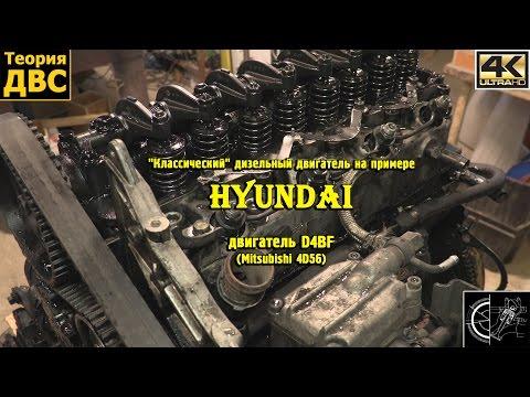 'Классический' дизельный двигатель на примере Hyundai D4BF (Mitsubishi 4D56)