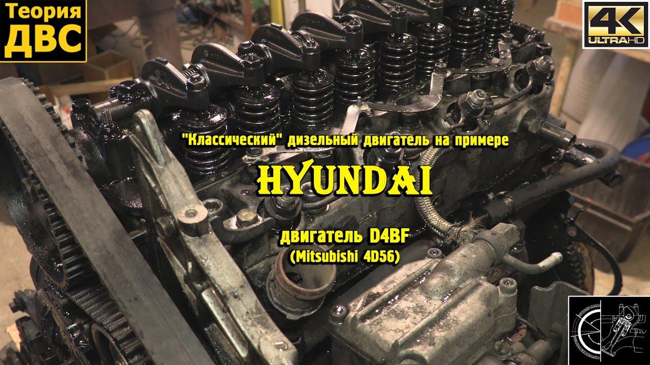 Продажа запчастей двигатель в сборе для легковых и грузовых авто rover 200. Двс, двс в сборе, движок тюнинг, замена, цена. База автозапчастей двигатель и элементы двигателя для авто.
