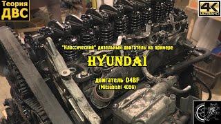 ''Класичний'' дизельний двигун на прикладі Hyundai D4BF (Mitsubishi 4D56)
