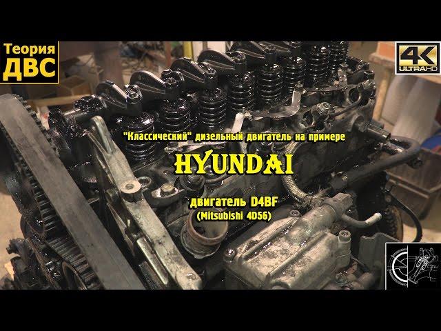 Фото к видео: Классический дизельный двигатель на примере Hyundai D4BF (Mitsubishi 4D56)