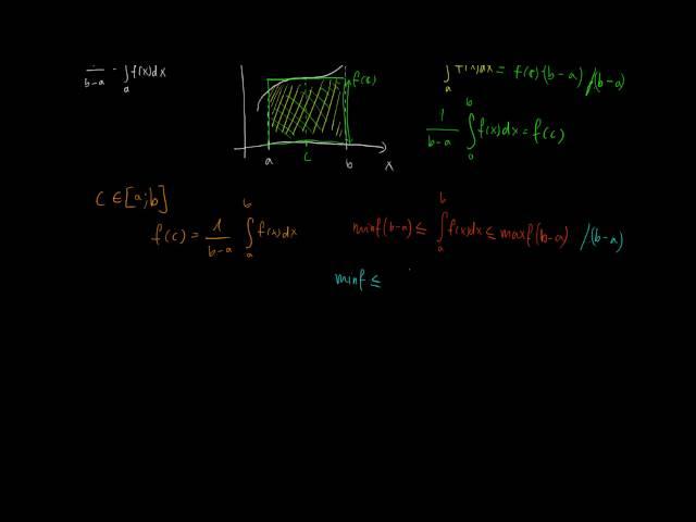 Newton-Leibniz-tétel (az analízis alaptétele) 1