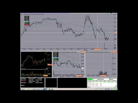 Графики онлайн:| Курсы валют Forex