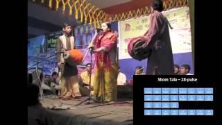 Dyuti Chakrabarty%2C Shom Tala%2C Joydeb Mela%2C 2012
