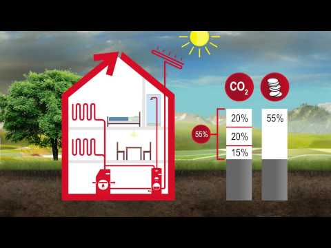 Clean, efficient and low cost heating with gas condensing technology