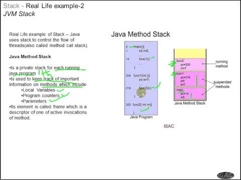 Data Structure and Algorithm - 7 STACK Real Life Example