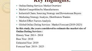 Online dating market global Global Online