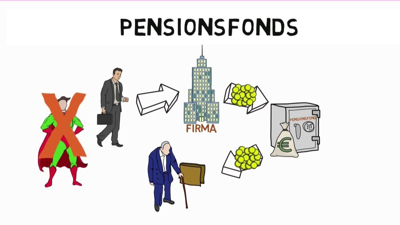 Bildergebnis für pensionsfonds