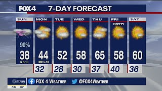 Sunday starts with wintry mix