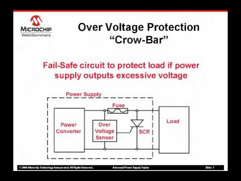 Advanced SMPS Topics: Over-voltage and Over-current conditions - YouTube