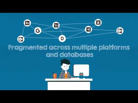 Converting Networks into Valuable Assets