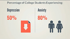 College Anxiety and Depression
