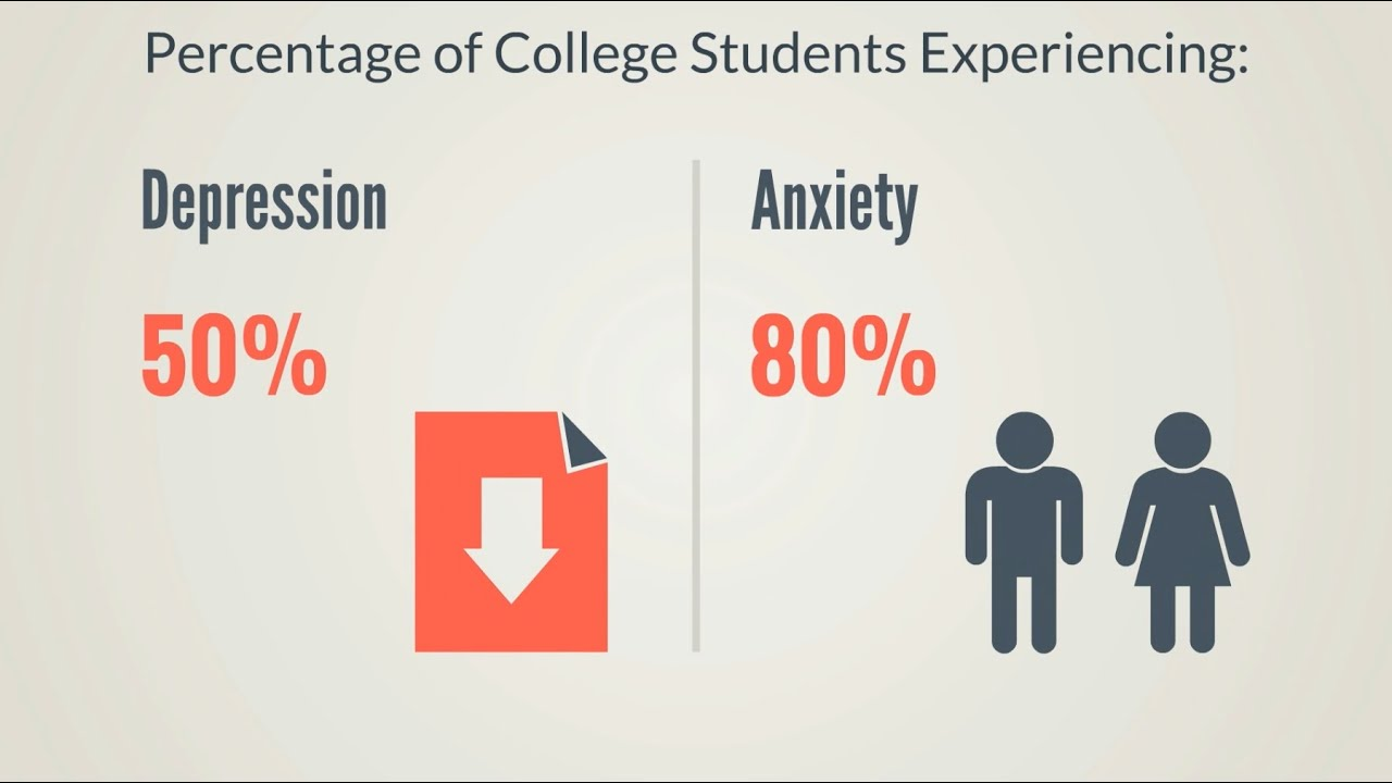 Applying to college is making me depressed.?