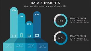 Beautiful & Minimalistic Dashboard For Business Presentation | Microsoft PowerPoint (PPT) Tutorial