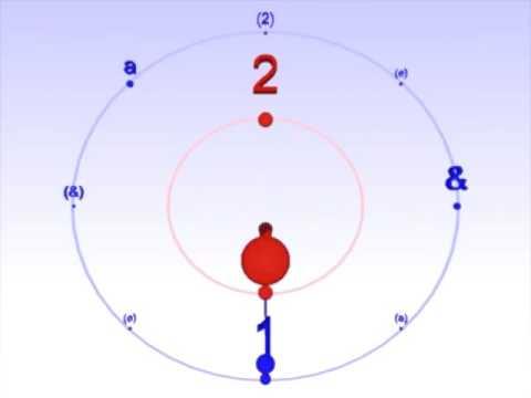 Habanera rhythm (Tresillo over 2)