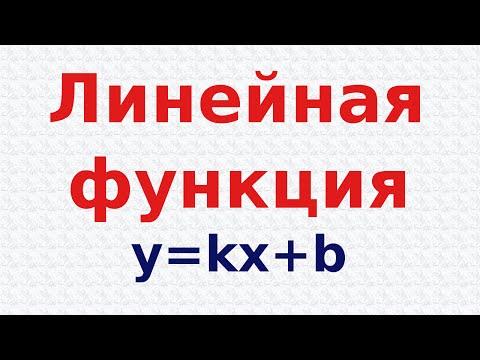 Видеоурок функция линейная функция