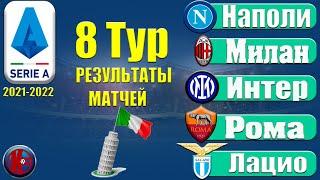 Футбол Обзор Серия А 8 Тур Чемпионат Италии 21 2022 Результаты Первое поражение Интера в сезоне
