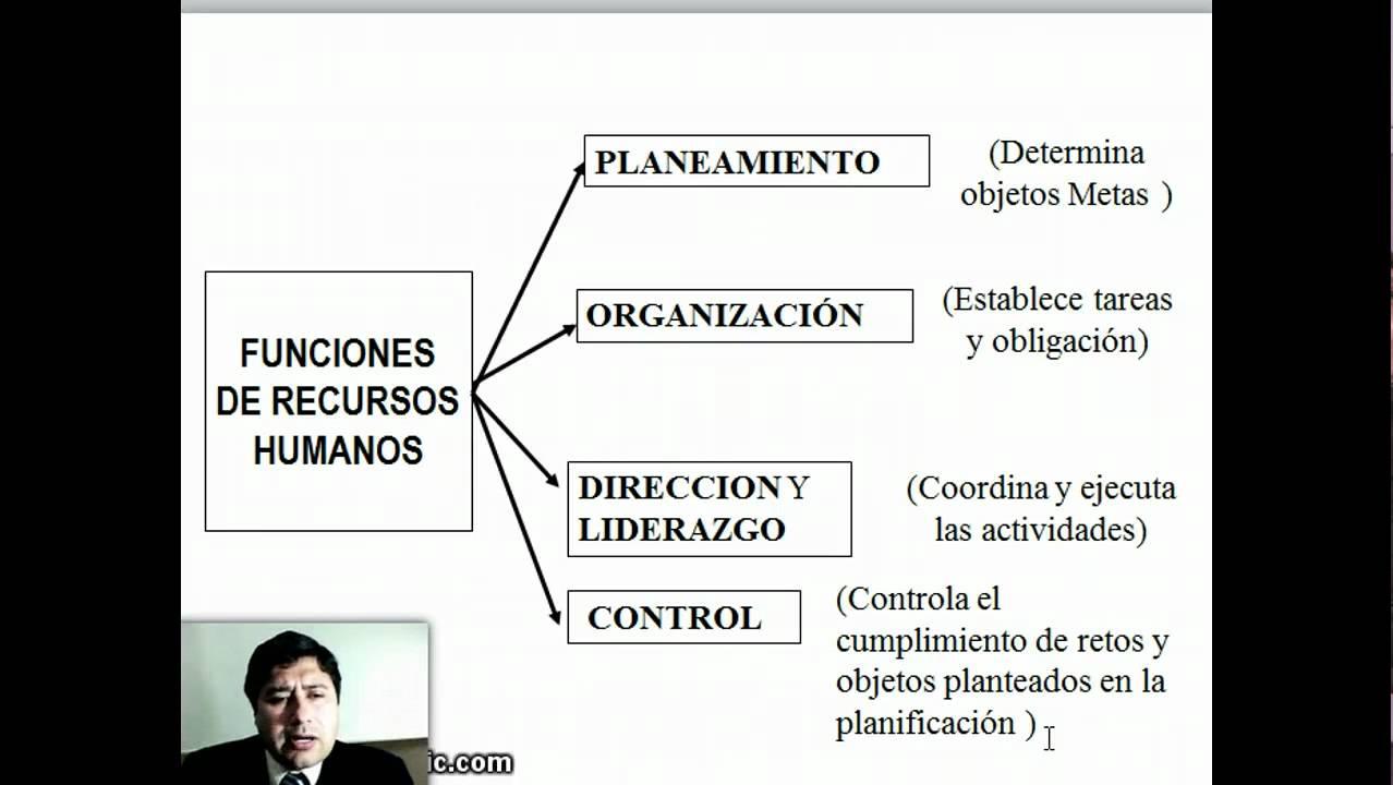 ADMINISTRACION DE RECURSOS HUMANOS - YouTube