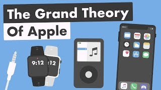 The Grand Theory of Apple