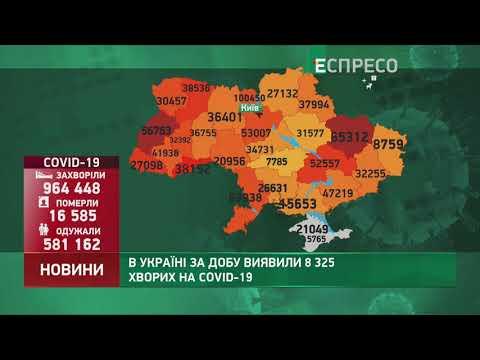 Коронавирус в Украине: статистика за 20 декабря