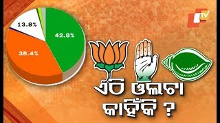 A Look At BJD's Vote Share in 2019 Elections