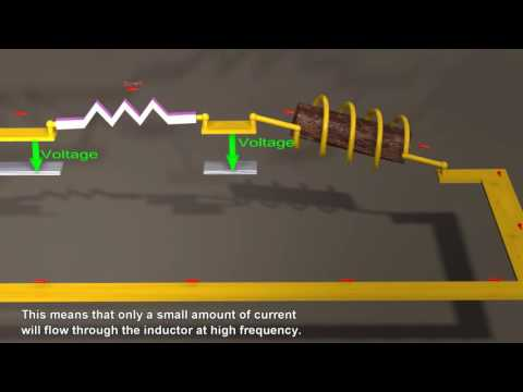 AC current impedance - Alternating Voltage for inductors, capacitors