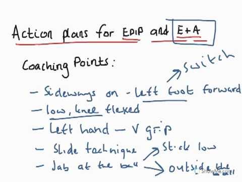 epip action plan Isa-portfolio the isa portfolio talks about the school,isa activity action  plan taken and future plan date: fri, 26 may 2017 isa activity – dance.