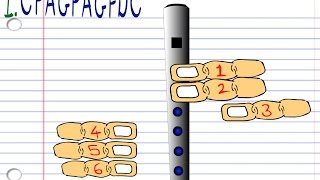 How to Play Amazing Grace on the Tin Whistle