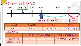 065.신고와납부-세금계산서 지연발급 및 미발급