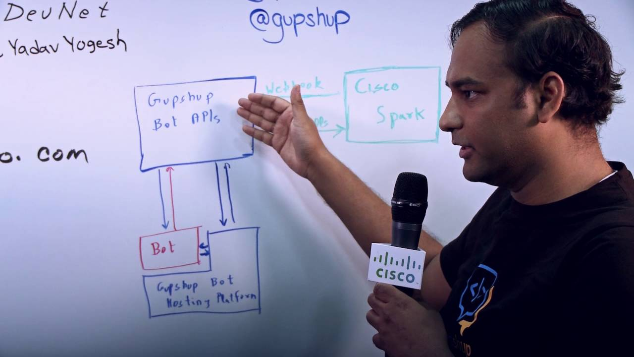 Cisco DevNet Innovators: Building Bots with Cisco Spark and Gupshup