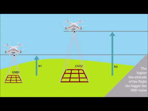 HUVIAiR The Ultimate Guide for Land Surveying with Drones (Definition of GCPs)