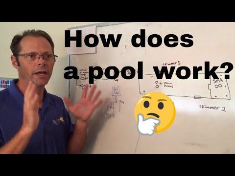 Pool Basics: Understanding Pool Water Flow