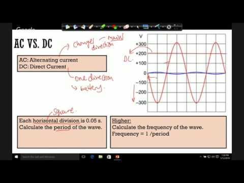 alternating current vs direct current. additional physics (p2) alternating current (ac) vs direct (dc)