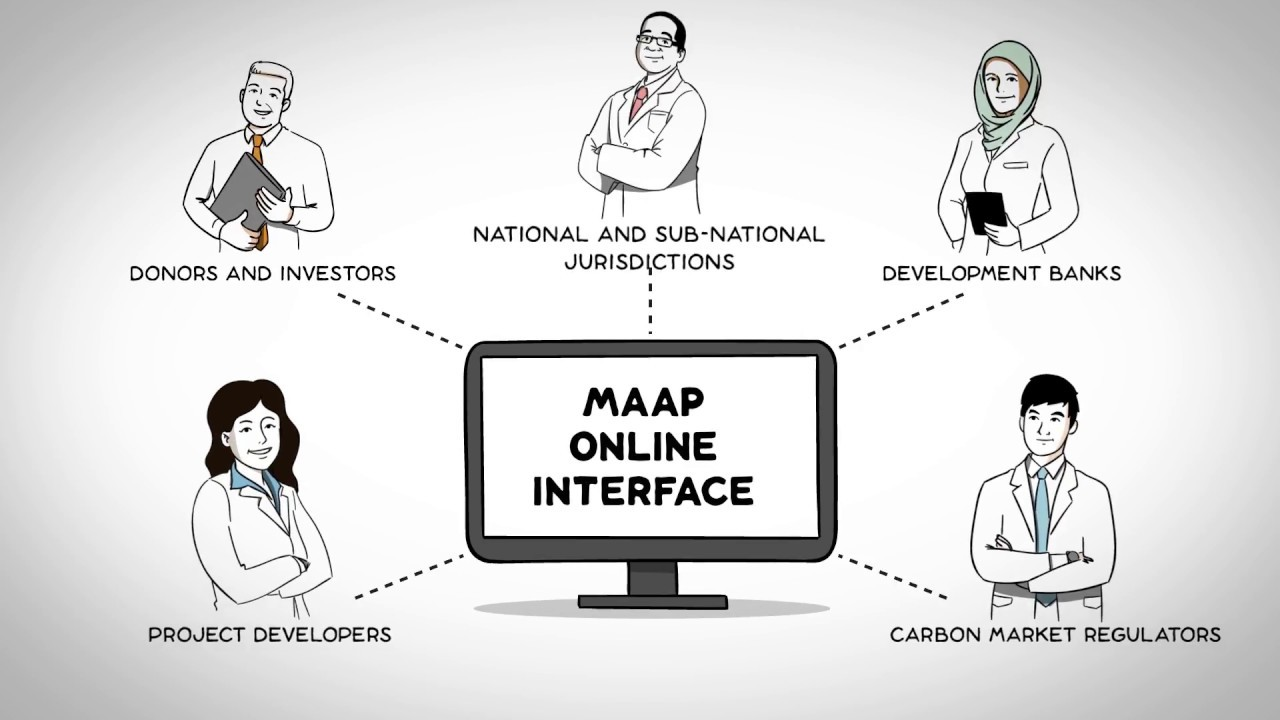 MAAP: An Open Source Database to Help You Design and Develop Climate Actions