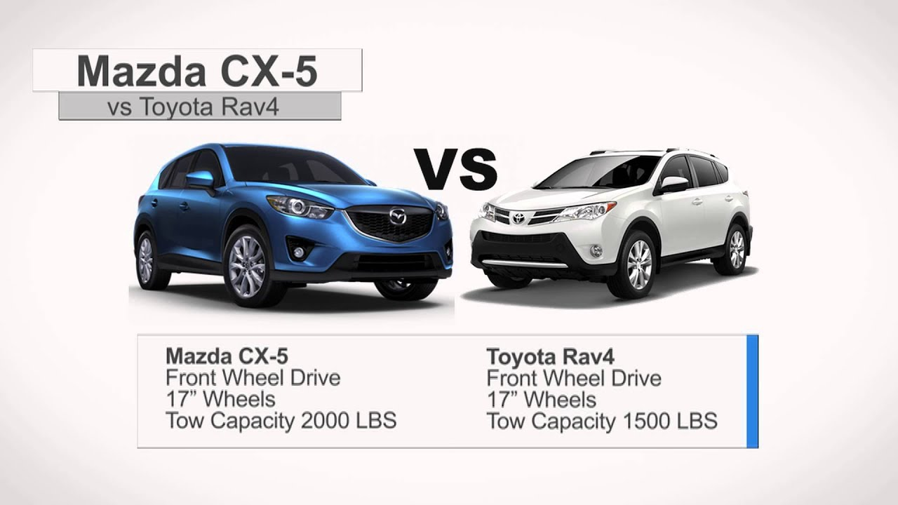 compare 2014 mazda cx 5 vs toyota rav4 youtube. Black Bedroom Furniture Sets. Home Design Ideas