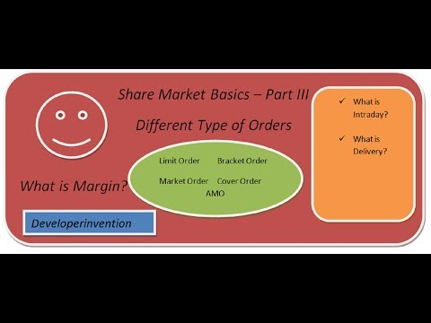 Share Market Basics On Tamil - Part III | What is Margin - Different Type Orders