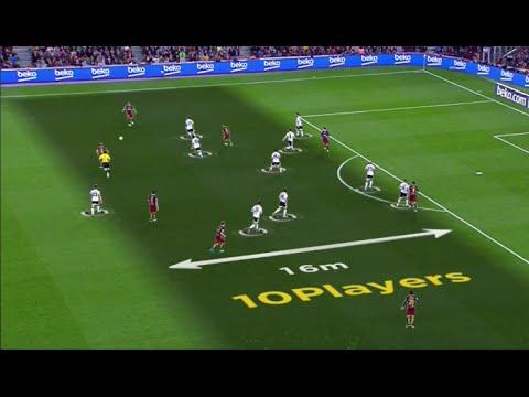 FC Barcelona Possession Analysis