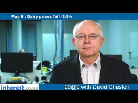 90 seconds @ 9am: Dairy prices fall -3.5%