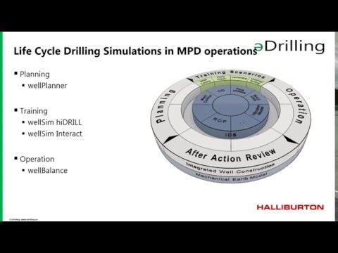 Webinar: Optimize your MPD Operation