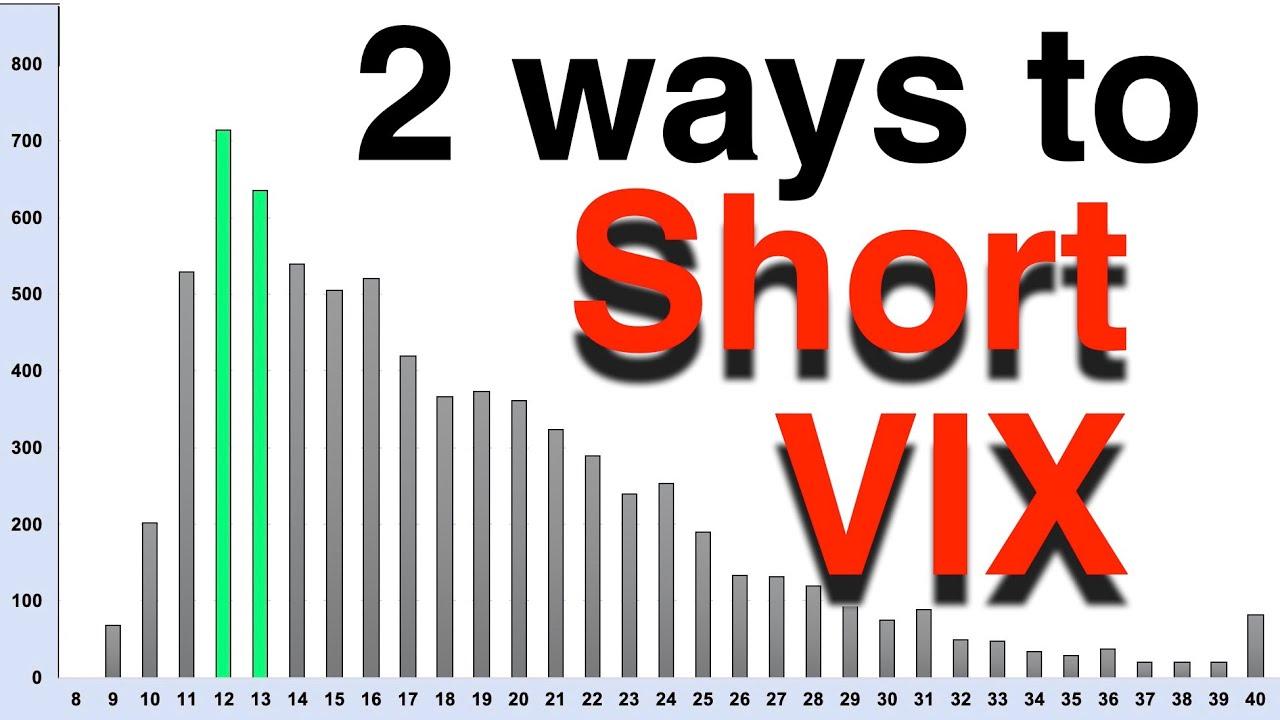 2 ways to Short the VIX