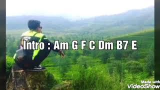 Download Kunci Chord Guitar Gambaran Hati Nazia Marwiana