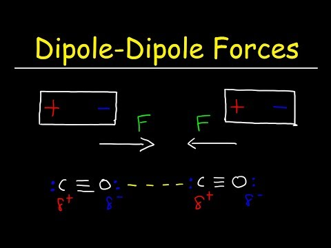 Dipole Dipole Forces of Attraction - Intermolecular Forces